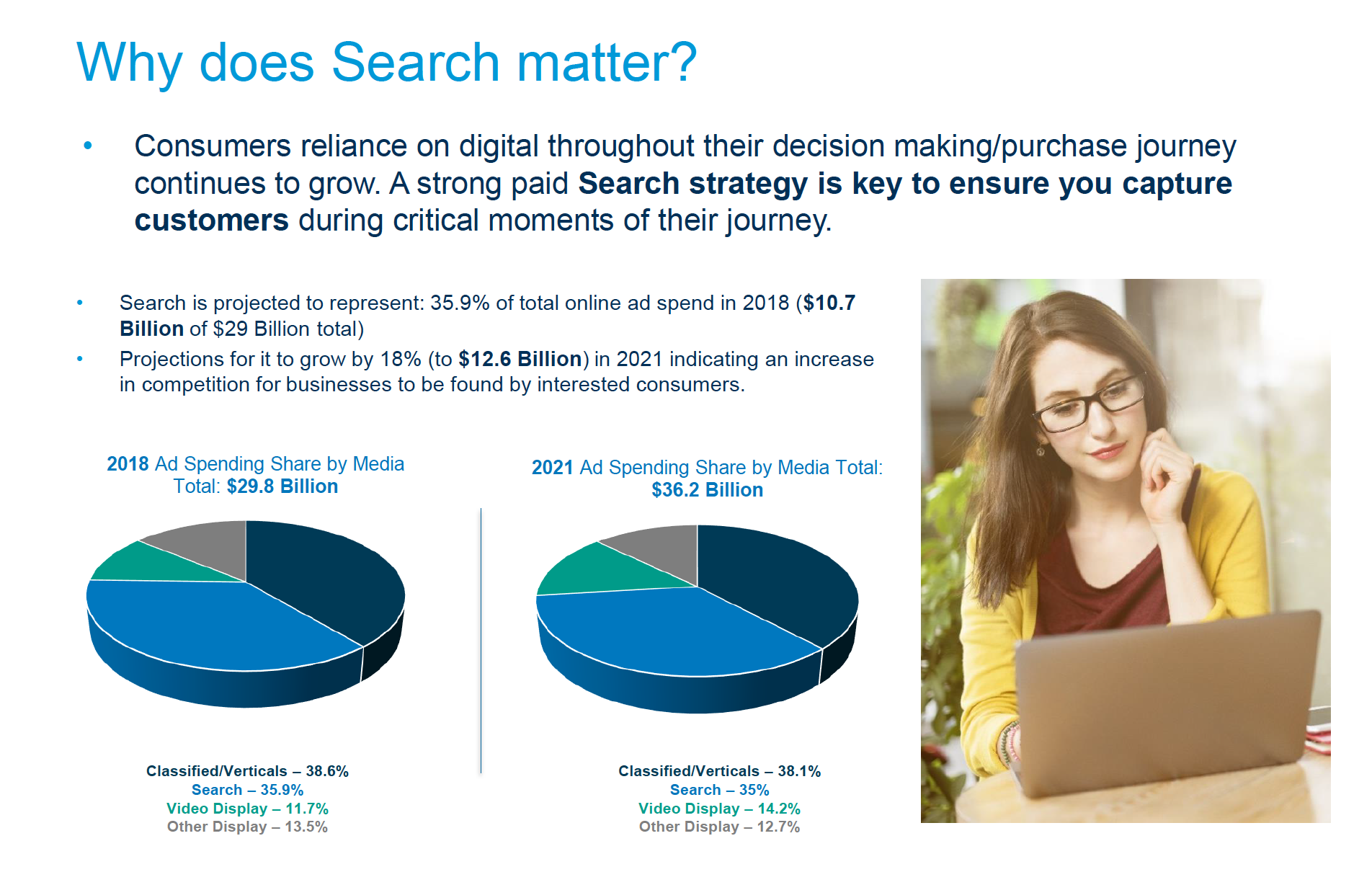 Search Matters Image