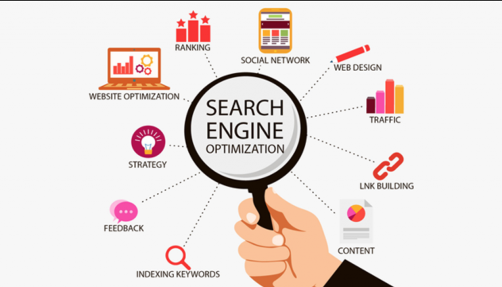 Search Engine Optimization Banner